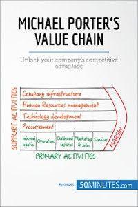 Michael Porter's Value Chain photo №1