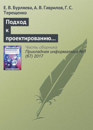 Подход к проектированию технологических схем химического производства на основе языков предметной области photo №1