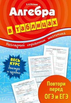 Алгебра в таблицах photo №1
