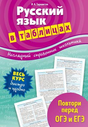 Русский язык в таблицах photo №1