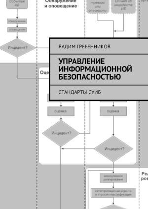 Управление информационной безопасностью. Стандарты СУИБ Foto №1
