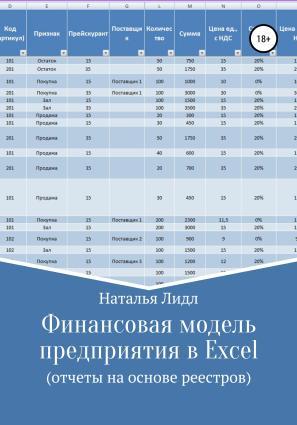 Финансовая модель предприятия в Excel photo №1