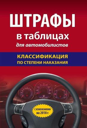 Штрафы в таблицах для автомобилистов с изменениями на 2018 год. Классификация по степени наказания Foto №1